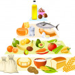 Food pyramid - Stock Vector