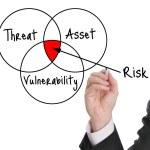 Risk assessment — Stock Photo