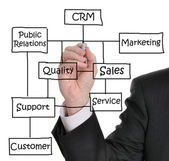 Customer Relationship Management (CRM) — Stock Photo