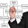 Search Engine Optimization (SEO) — Foto Stock