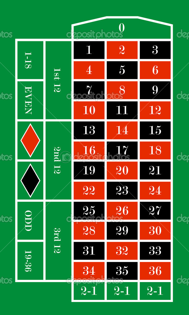 roulette table dimensions