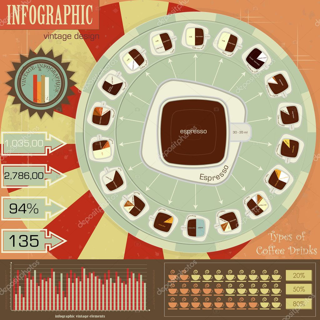 depositphotos_10097297-Vintage-infograph
