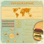 Vintage infographics set - fast food theme — Stock Vector