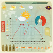 Vintage infographics set - weather icons — Stock Vector