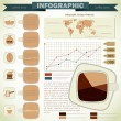 Stock Vector: Vintage infographics set - coffee