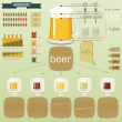 Stock Vector: Vintage infographics set - beer icons