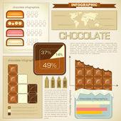 Vintage infographics set - chocolate icons — Stock Vector