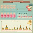 Vintage infographics set - demography icons and elements — Imagen vectorial
