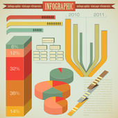 Vintage infographic — Stock Vector
