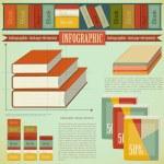 Набор старинных Инфографика - книги — Cтоковый вектор