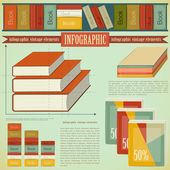 Vintage infographics set - Books — Stock Vector