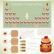Vintage infographics set - dessert icons — Stock Vector