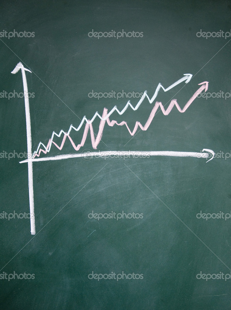 Chart drawn with chalk on blackboard — Stock Photo #9637960