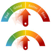 Bad Good Better Best Meter — 图库矢量图片