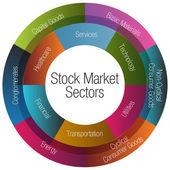 Stock Market Sectors Chart — Stock Vector