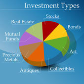 Financial Investment Types — Stock Vector