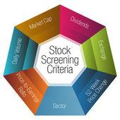 Stock Screening Criteria Chart — Stock Vector