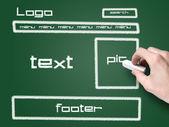 Website development project on blackboard — Stock Photo