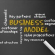 Business Model — Foto de Stock