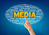 Media Word Cloud — Stock Photo