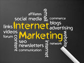 Internet-marketing — Stockfoto