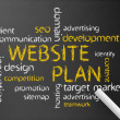 Webseite plan — Stockfoto