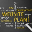 website plan — Stockfoto