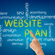 Stock Photo: Website Plan