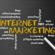 Chalkboard - Internet Marketing - Stock Photo