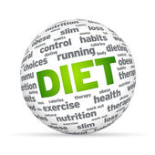 Diet Sphere — Stock Photo