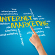 Internet Marketing — Stock Photo #9858671