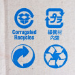Image close-up of blue recycle fragile symbol — Stock Photo #10045277