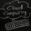 Cloud computing — Stock Photo #8312323