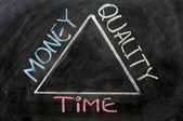 Time, money and quality — Stock Photo