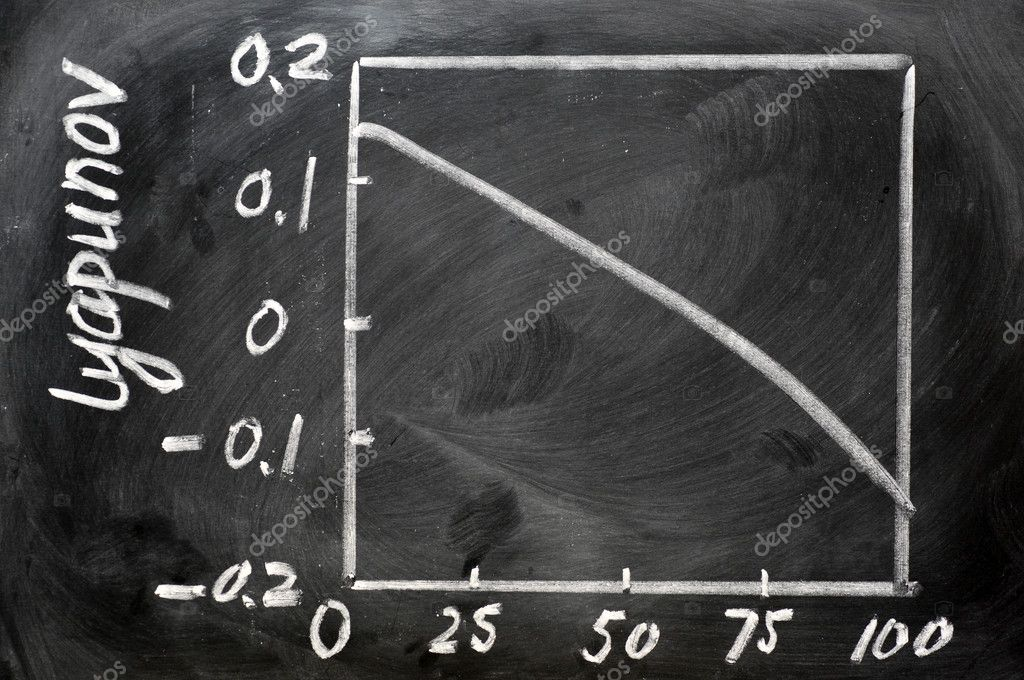 Lyapunov index calculation curve written on blackboard — Stock Photo #8487287