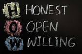 Acronym of HOW - Honest open willing — Stock Photo