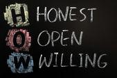 Acronym of HOW - Honest open willing — Stock Photo