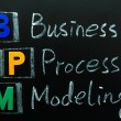 Acronym of BPM - Business Process Modeling — Stock Photo