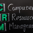 Stock Photo: Acronym of CRM - Computer Resources Management
