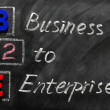Acronym of B2E - Business to enterprise — Stock Photo