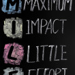 Stock Photo: Mile acronym - Maximum impact,little effort