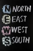 Acronym of News - North,East,West,South — Stock Photo