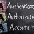 Stock Photo: Acronym of AA- authentication, authorization, accounting