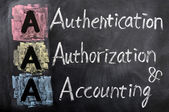 Acronym of AAA - authentication, authorization, accounting — Stock Photo