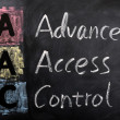 Acronym of AAC for Advanced Access Control — Stock Photo