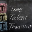 Acronym of TTT for Time, Talent, Treasures — Stockfoto