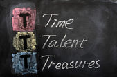 Acronym of TTT for Time, Talent, Treasures — Stock Photo
