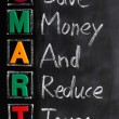 Acronym of SMART - Stock Photo