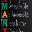 Acronym of SMART — Stock Photo