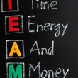 Stock Photo: Acronym of TEAM